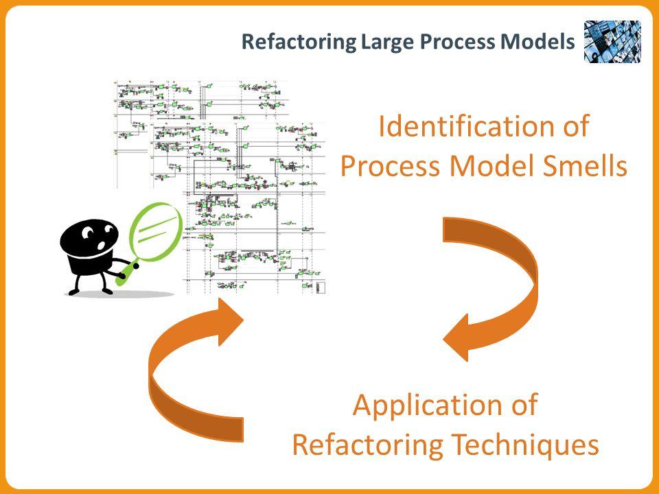 RF1: Rename Activity RF2: Rename Process Schema RF3: Substitute Process Fragment RF4: Extract Process Fragment RF5: Replace Process Fragment by Reference RF6: Inline Process Fragment RF7: Re-label Collection RF8: Remove Redundancies Refactoring Techniques (Weber and Reichert 2008, Weber et al.