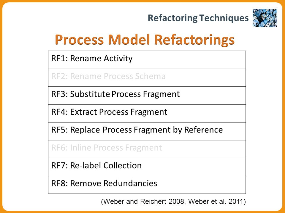 Visualizing and Abstracting Large Process Models Visualizing and Abstracting Large Process Models