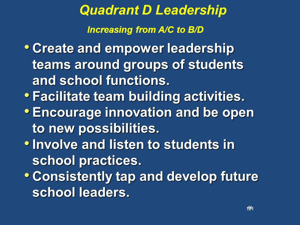 121 46 Quadrant D Leadership Increasing from A/C to B/D Create and empower leadership teams around groups of students and school functions.