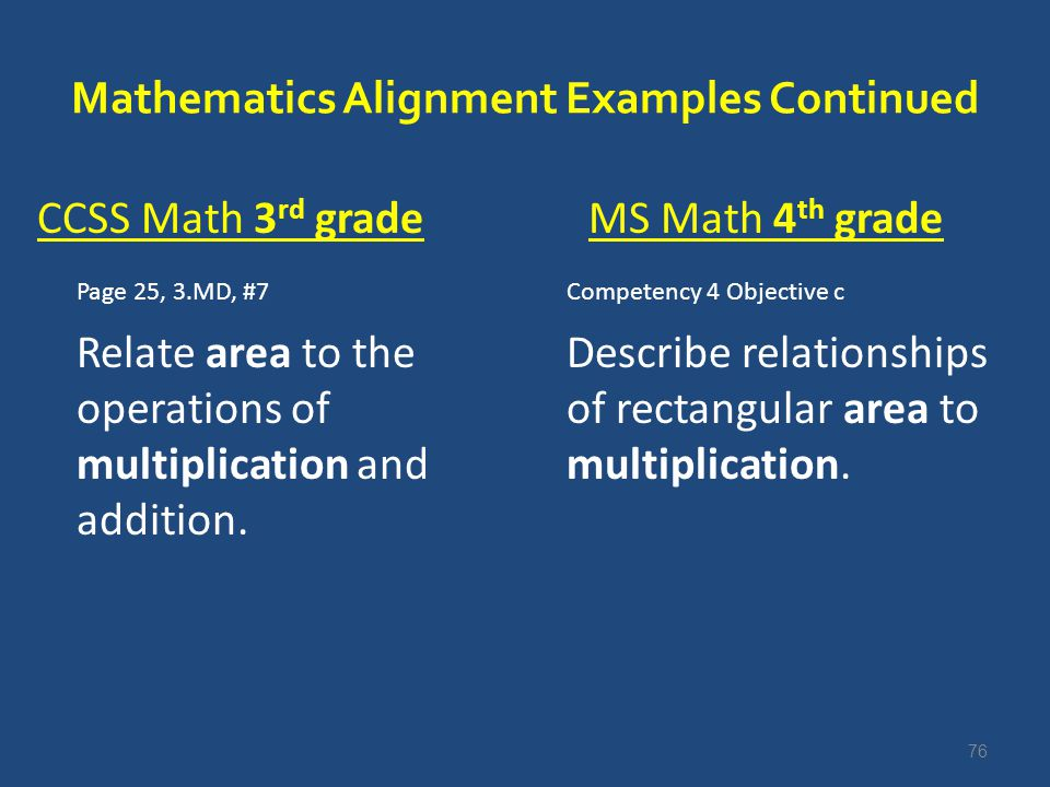 76 Mathematics Alignment Examples Continued CCSS Math 3 rd grade Page 25, 3.MD, #7 Relate area to the operations of multiplication and addition.