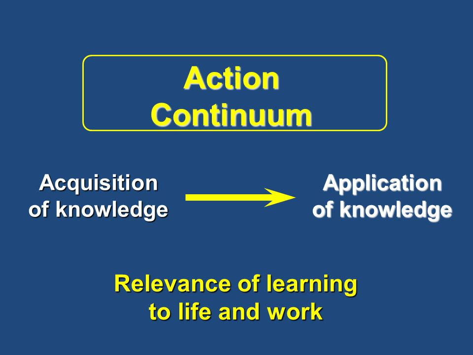 Acquisition of knowledge Application Action Continuum Relevance of learning to life and work