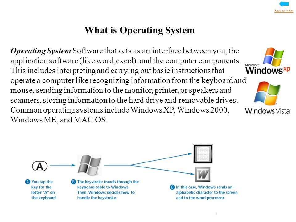 7 What is Operating System Operating System Software that acts as an interface between you, the application software (like word,excel), and the computer components.