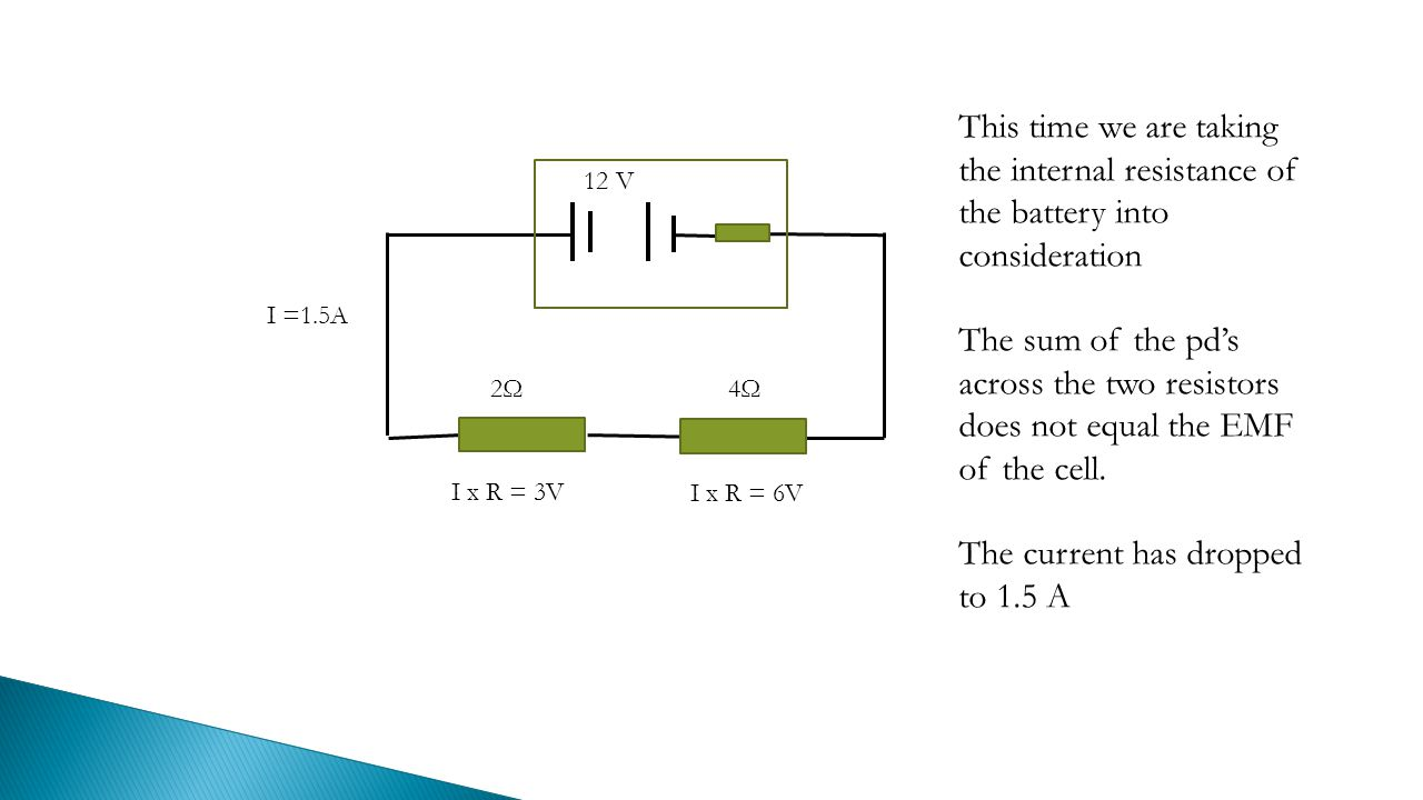 Kirchoff's second law I =1.5A 12 V 2Ω2Ω4Ω4Ω I x R = 6V I x R = 3V This time we are taking the internal resistance of the battery into consideration The sum of the pd's across the two resistors does not equal the EMF of the cell.