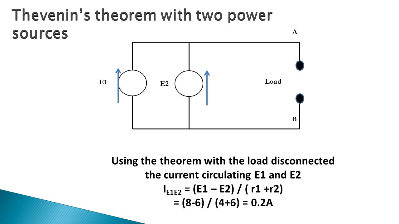 Thevenin's theorem with two power sources Using the theorem with the load disconnected the current circulating E1 and E2 I E1E2 = (E1 – E2) / ( r1 +r2) = (8-6) / (4+6) = 0.2A E1 E2 Load A B