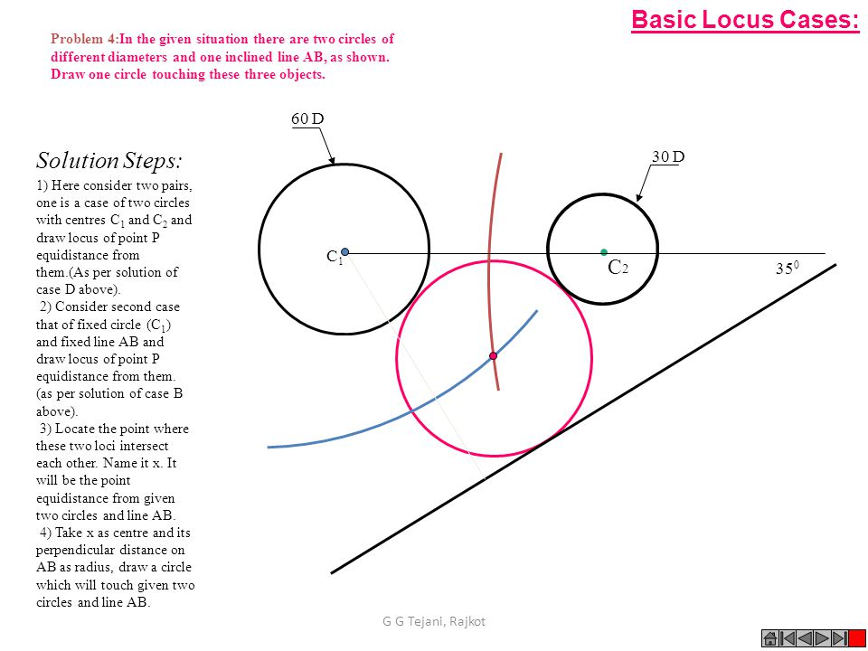 2 C C1C1 30 D 60 D 35 0 C1C1 Solution Steps: 1) Here consider two pairs, one is a case of two circles with centres C 1 and C 2 and draw locus of point P equidistance from them.(As per solution of case D above).