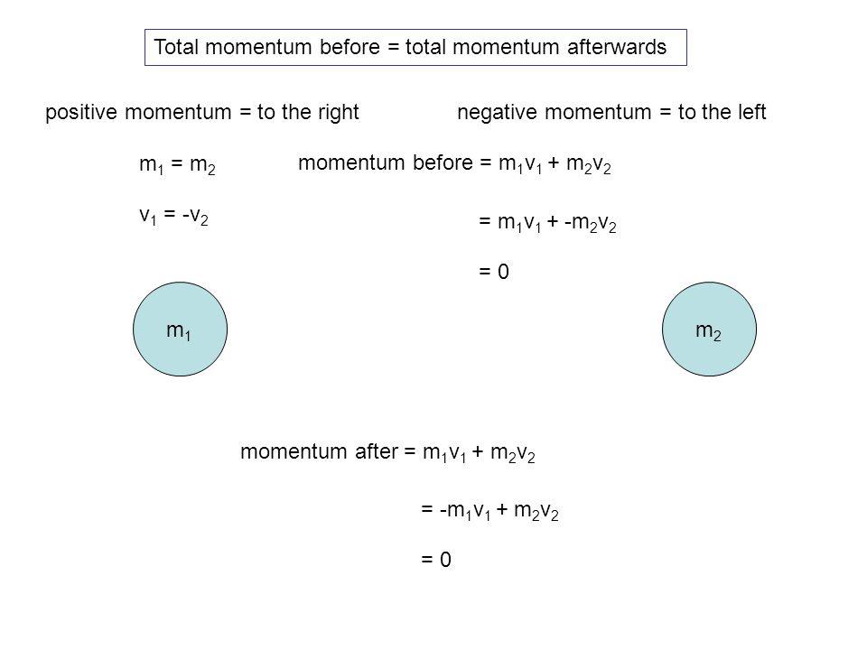 momentum (kg m/s) = mass (kg) × velocity (m/s) If a resultant force acts on an object, it causes a change of momentum in the direction of the force A
