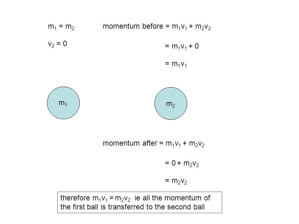 m1m1 m2m2 Total momentum before = total momentum afterwards m 1 = m 2 v 1 = -v 2 momentum after = m 1 v 1 + m 2 v 2 = -m 1 v 1 + m 2 v 2 = 0 momentum before = m 1 v 1 + m 2 v 2 = m 1 v 1 + -m 2 v 2 = 0 positive momentum = to the rightnegative momentum = to the left