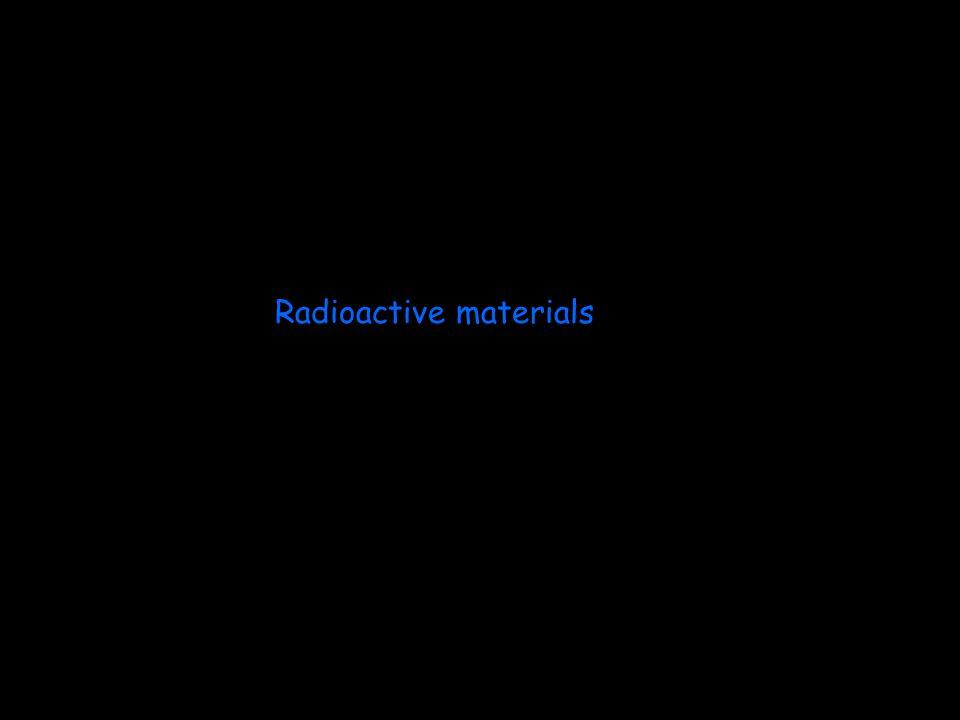 P4 Explaining Motion P5 Electric Circuits P6 Radioactive materials
