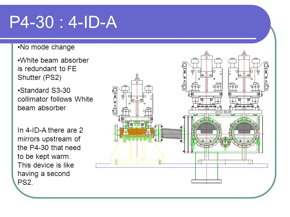 P4-30 : 4-ID-A No mode change White beam absorber is redundant to FE Shutter (PS2) Standard S3-30 collimator follows White beam absorber In 4-ID-A there are 2 mirrors upstream of the P4-30 that need to be kept warm.