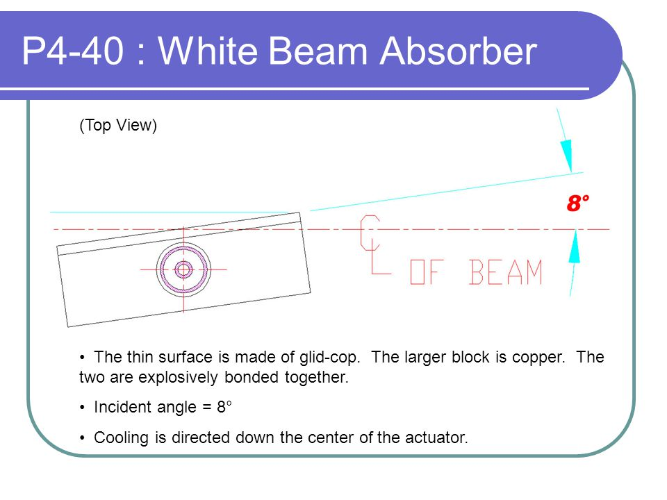 P4-40 : White Beam Absorber The thin surface is made of glid-cop.