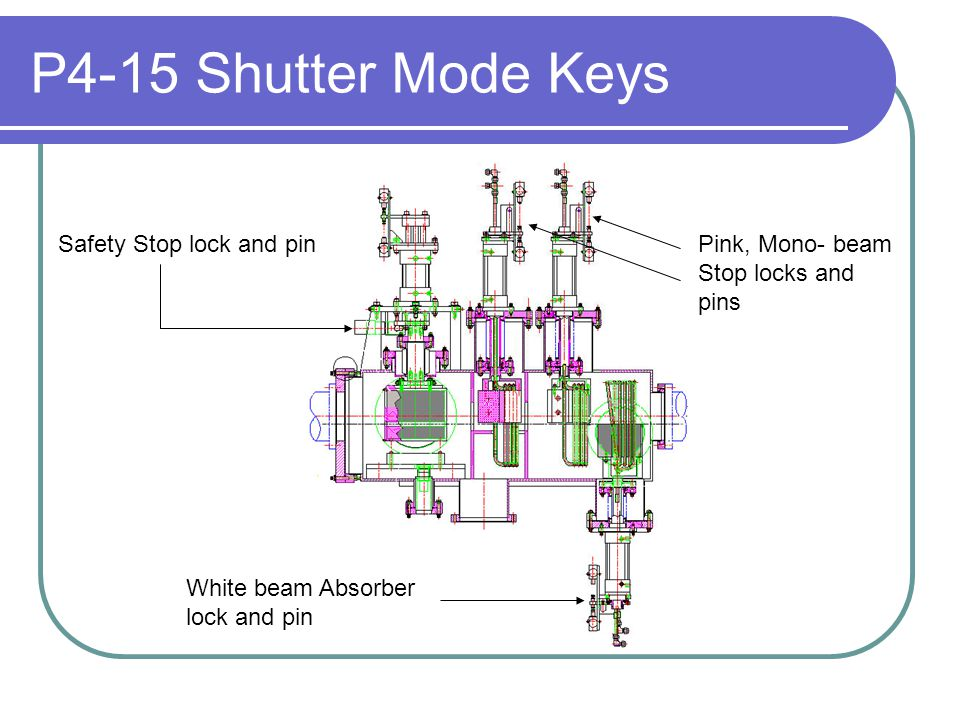 P4-15 Shutter Mode Keys White beam Absorber lock and pin Pink, Mono- beam Stop locks and pins Safety Stop lock and pin
