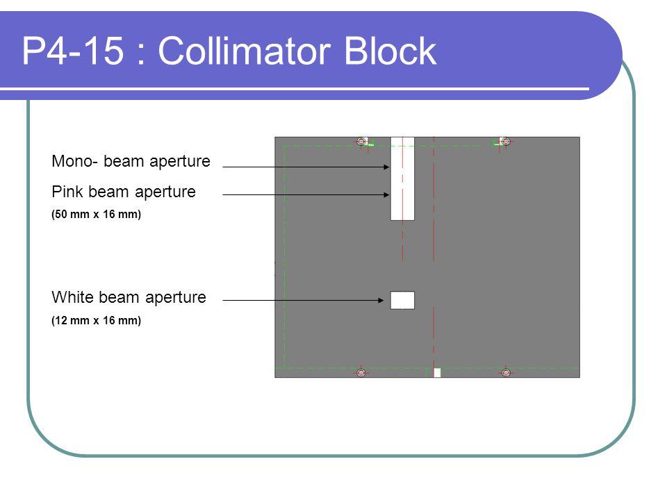 P4-15 : Collimator Block White beam aperture (12 mm x 16 mm) Mono- beam aperture Pink beam aperture (50 mm x 16 mm)