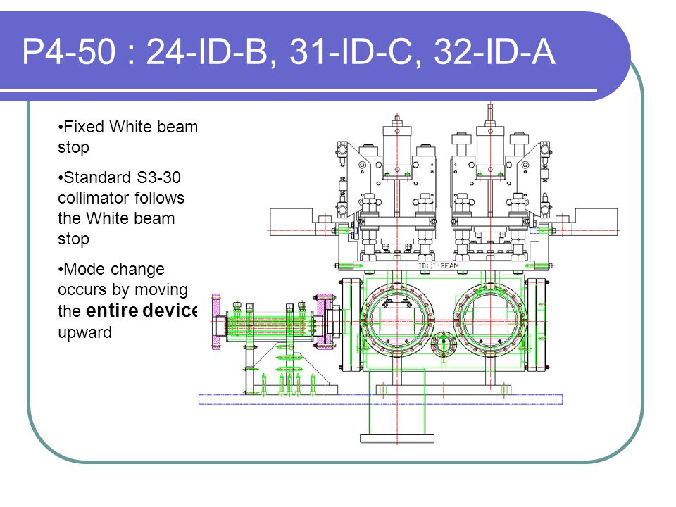 P4-50 : 24-ID-B, 31-ID-C, 32-ID-A Fixed White beam stop Standard S3-30 collimator follows the White beam stop Mode change occurs by moving the entire device upward