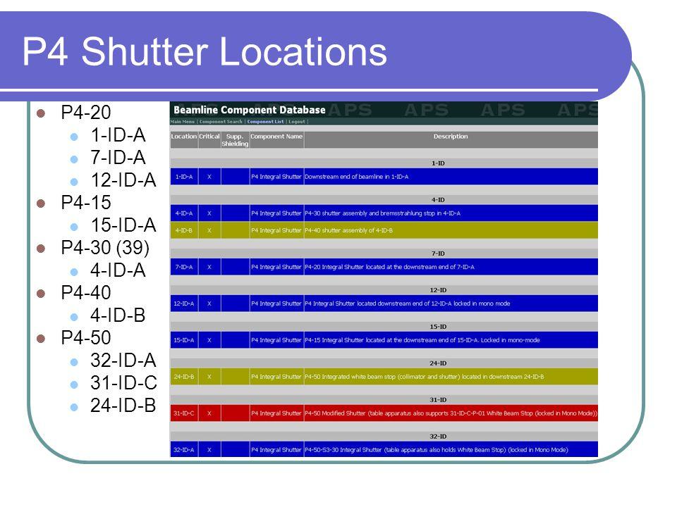 P4 Shutter Locations P4-20 1-ID-A 7-ID-A 12-ID-A P4-15 15-ID-A P4-30 (39) 4-ID-A P4-40 4-ID-B P4-50 32-ID-A 31-ID-C 24-ID-B