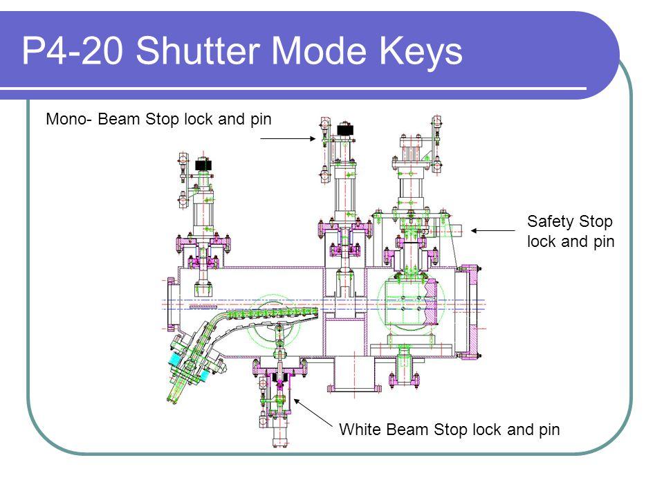 P4-20 Shutter Mode Keys White Beam Stop lock and pin Mono- Beam Stop lock and pin Safety Stop lock and pin
