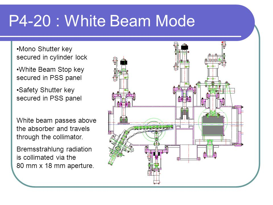 P4-20 : White Beam Mode Mono Shutter key secured in cylinder lock White Beam Stop key secured in PSS panel Safety Shutter key secured in PSS panel White beam passes above the absorber and travels through the collimator.