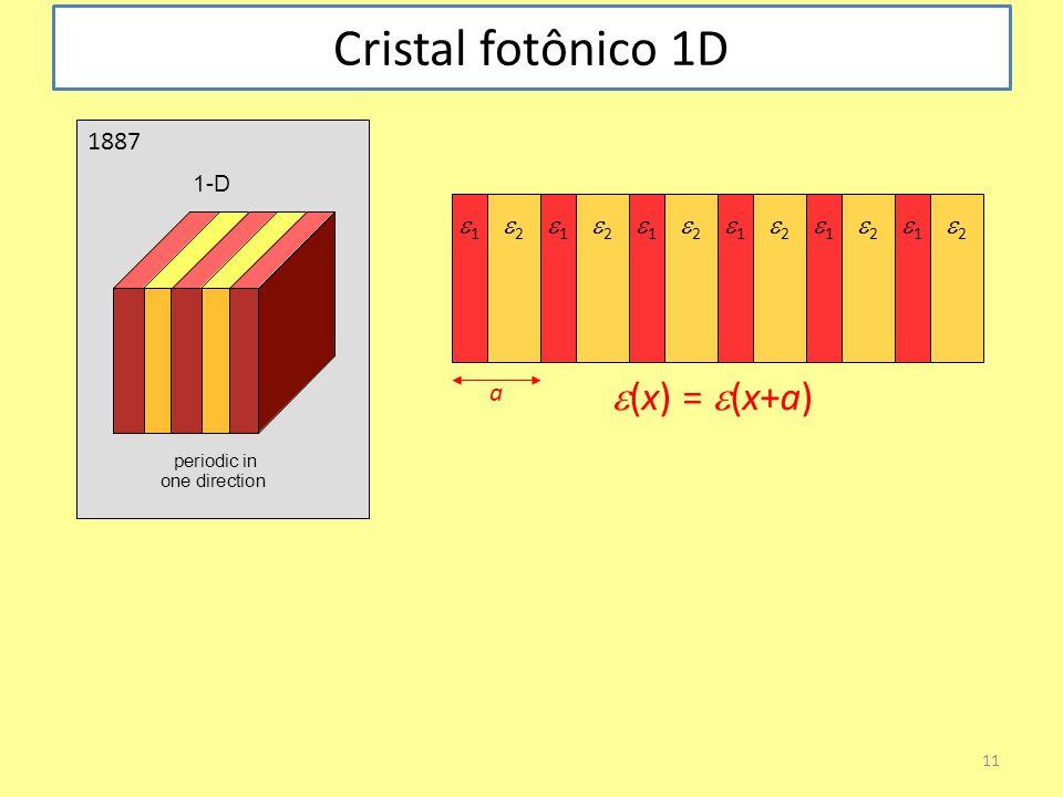 Cristal fotônico 1D 11 11 22 11 22 11 22 11 22 11 22 11 22  (x) =  (x+a) a