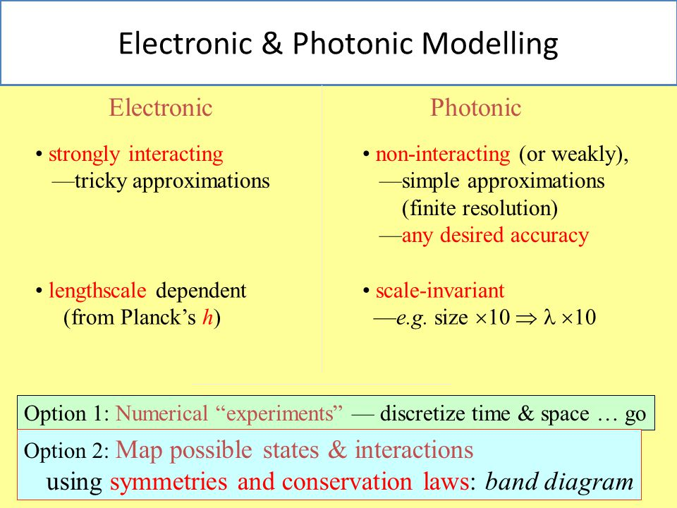 16 Electronic & Photonic Modelling ElectronicPhotonic strongly interacting —tricky approximations non-interacting (or weakly), —simple approximations (finite resolution) —any desired accuracy lengthscale dependent (from Planck's h) scale-invariant —e.g.