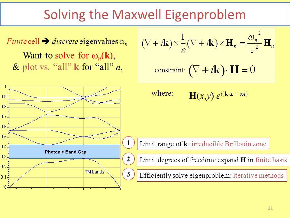 21 Solving the Maxwell Eigenproblem H(x,y) e i(k  x –  t) where: constraint: 1 Want to solve for  n (k), & plot vs.