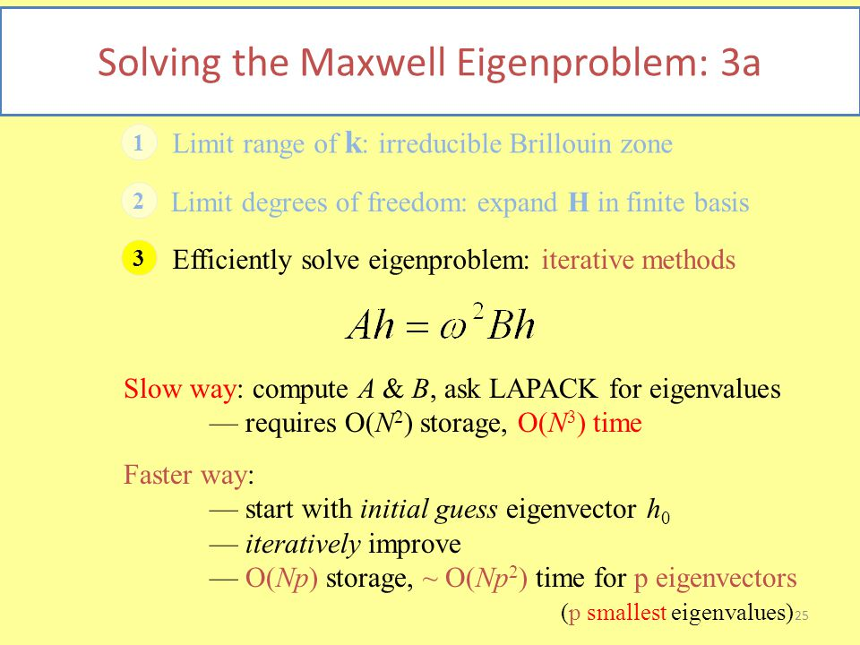 25 Solving the Maxwell Eigenproblem: 3a 1 Limit range of k : irreducible Brillouin zone 2 Limit degrees of freedom: expand H in finite basis 3 Efficiently solve eigenproblem: iterative methods Faster way: — start with initial guess eigenvector h 0 — iteratively improve — O(Np) storage, ~ O(Np 2 ) time for p eigenvectors Slow way: compute A & B, ask LAPACK for eigenvalues — requires O(N 2 ) storage, O(N 3 ) time (p smallest eigenvalues)