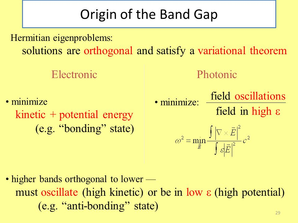 29 Origin of the Band Gap Hermitian eigenproblems: solutions are orthogonal and satisfy a variational theorem ElectronicPhotonic minimize kinetic + potential energy (e.g.
