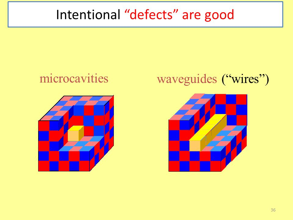 36 Intentional defects are good microcavities waveguides ( wires )