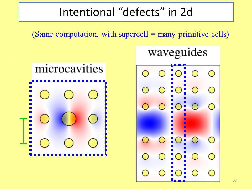 37 Intentional defects in 2d (Same computation, with supercell = many primitive cells)