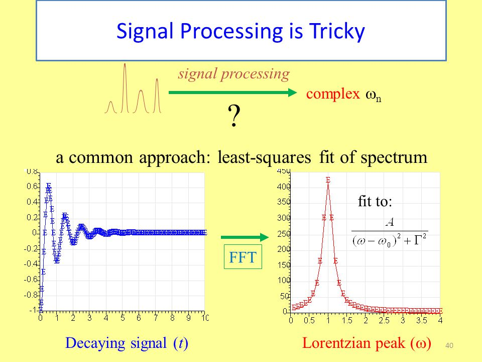 40 Signal Processing is Tricky complex  n ? signal processing Decaying signal (t) Lorentzian peak (  ) FFT a common approach: least-squares fit of s