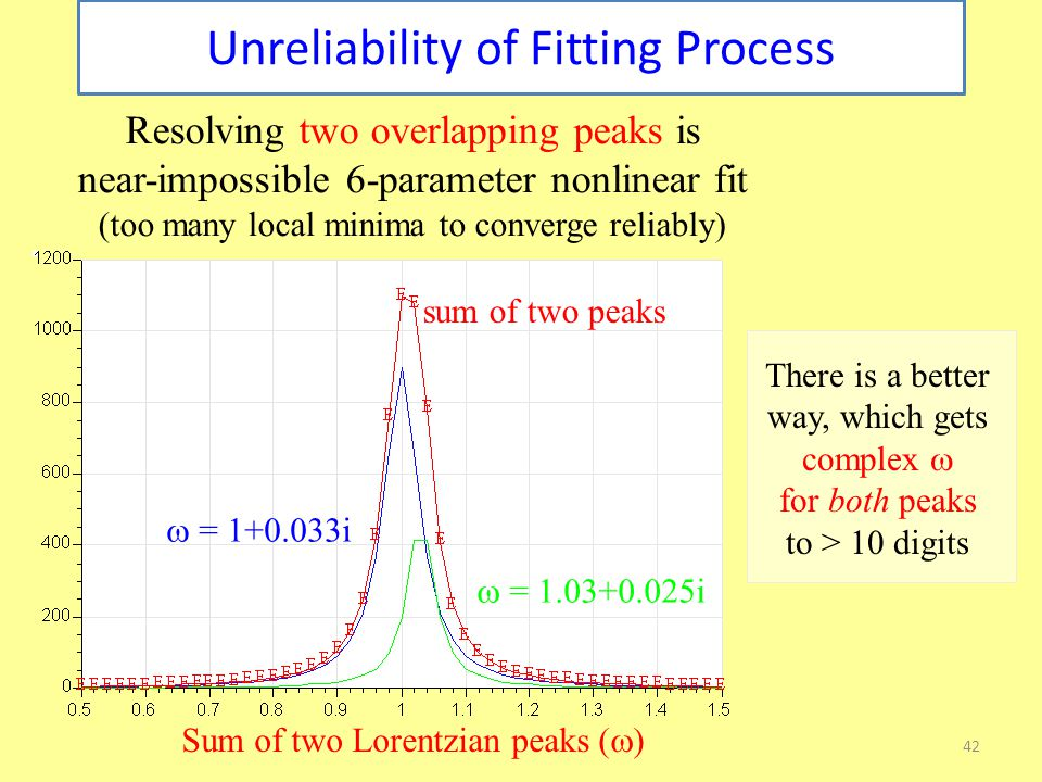 42 Unreliability of Fitting Process  = 1+0.033i  = 1.03+0.025i sum of two peaks Resolving two overlapping peaks is near-impossible 6-parameter nonlinear fit (too many local minima to converge reliably) Sum of two Lorentzian peaks (  ) There is a better way, which gets complex  for both peaks to > 10 digits