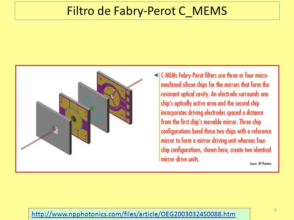 6 Filtro de Fabry-Perot C_MEMS http://www.npphotonics.com/files/article/OEG20030324S0088.htm
