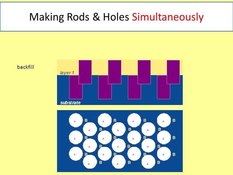 Making Rods & Holes Simultaneously BBBB BBBB BBBB BBB BBB BBB substrate layer 1 AAAA BBBB AAAA AAA AAAA AAA AAAA AAA backfill