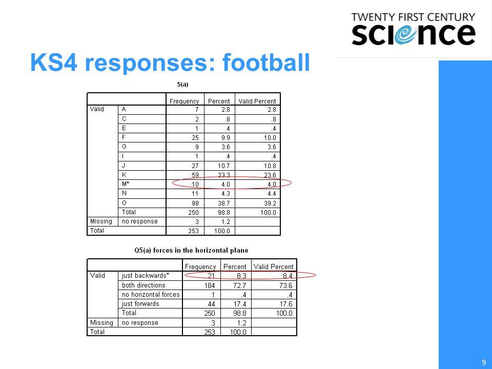 9 KS4 responses: football