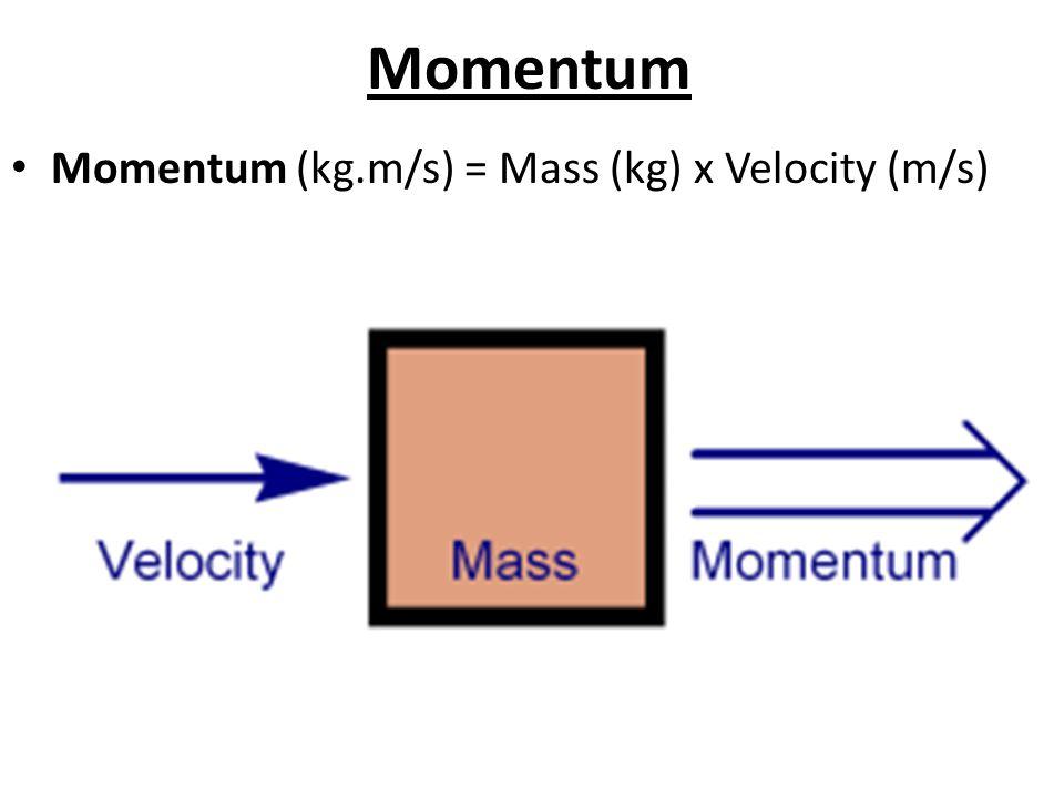 Momentum Momentum (kg.m/s) = Mass (kg) x Velocity (m/s)