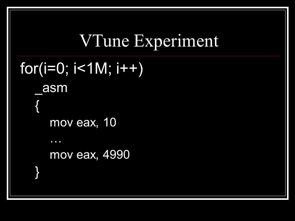 VTune Experiment for(i=0; i<1M; i++) _asm { mov eax, 10 … mov eax, 4990 }