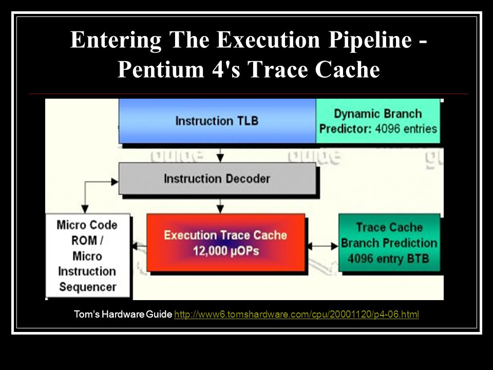 Entering The Execution Pipeline - Pentium 4 s Trace Cache Tom's Hardware Guide http://www6.tomshardware.com/cpu/20001120/p4-06.htmlhttp://www6.tomshardware.com/cpu/20001120/p4-06.html