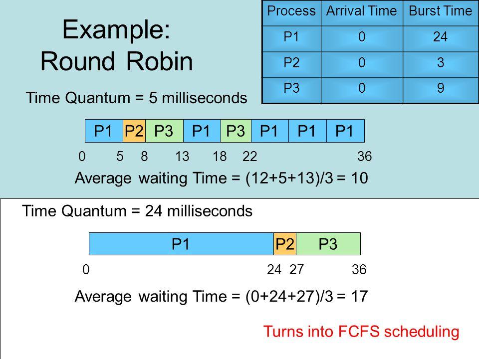 Example: Round Robin ProcessArrival TimeBurst Time P1024 P203 P309 Time Quantum = 5 milliseconds P1P2P3P1P3P1 08518132236 Average waiting Time = (12+5+13)/3 = 10 Time Quantum = 24 milliseconds P1P2P3 Average waiting Time = (0+24+27)/3 = 17 2427360 Turns into FCFS scheduling
