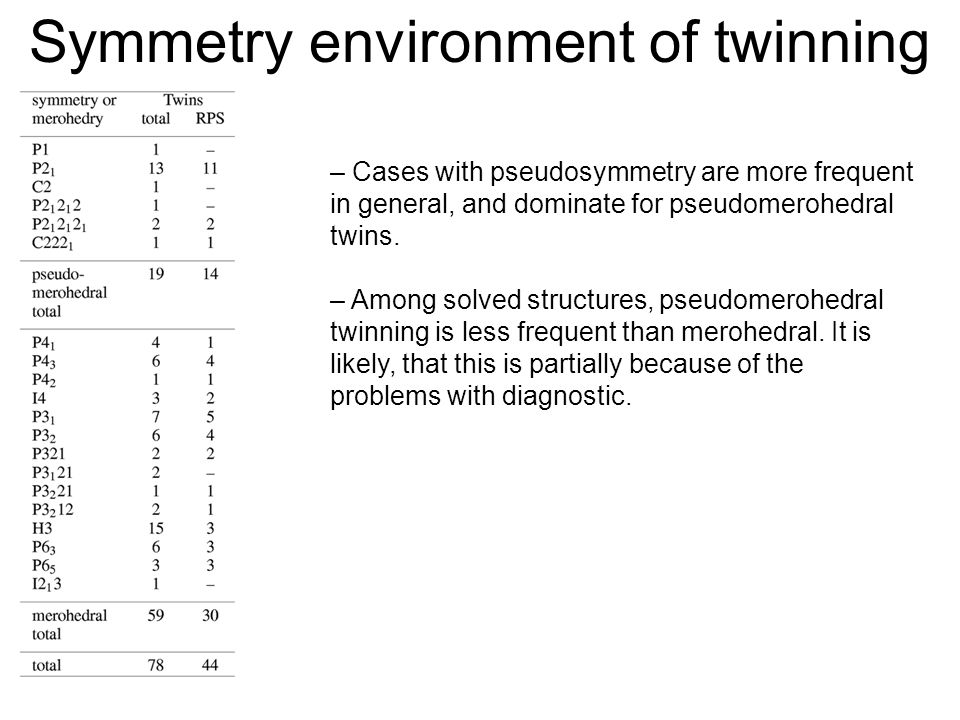 Symmetry environment of twinning – Cases with pseudosymmetry are more frequent in general, and dominate for pseudomerohedral twins.