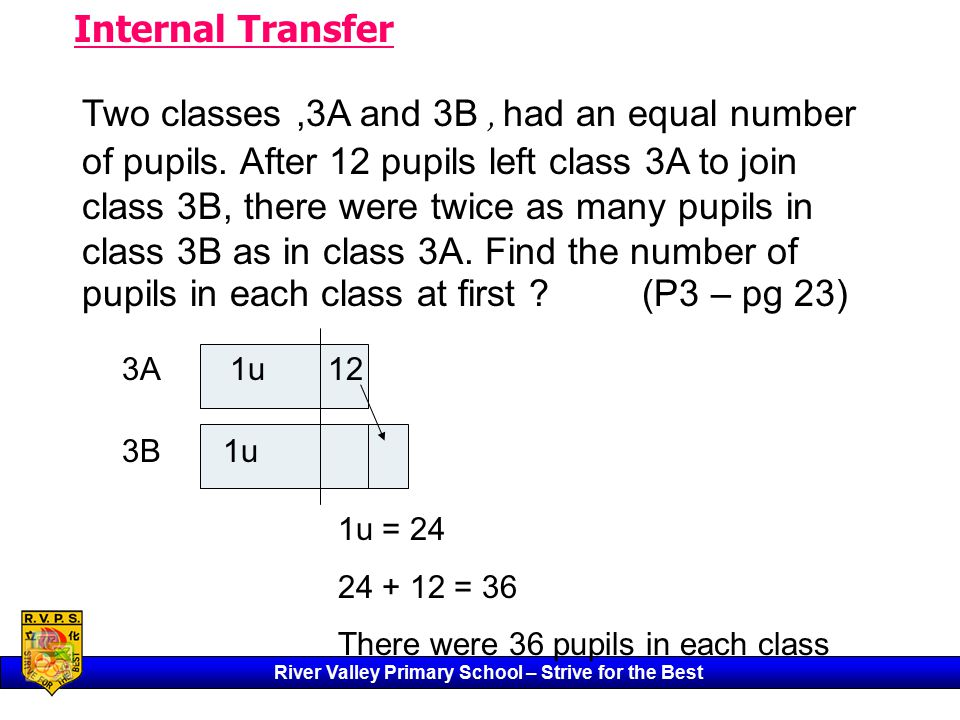 River Valley Primary School – Strive for the Best Internal Transfer Two classes,3A and 3B, had an equal number of pupils.