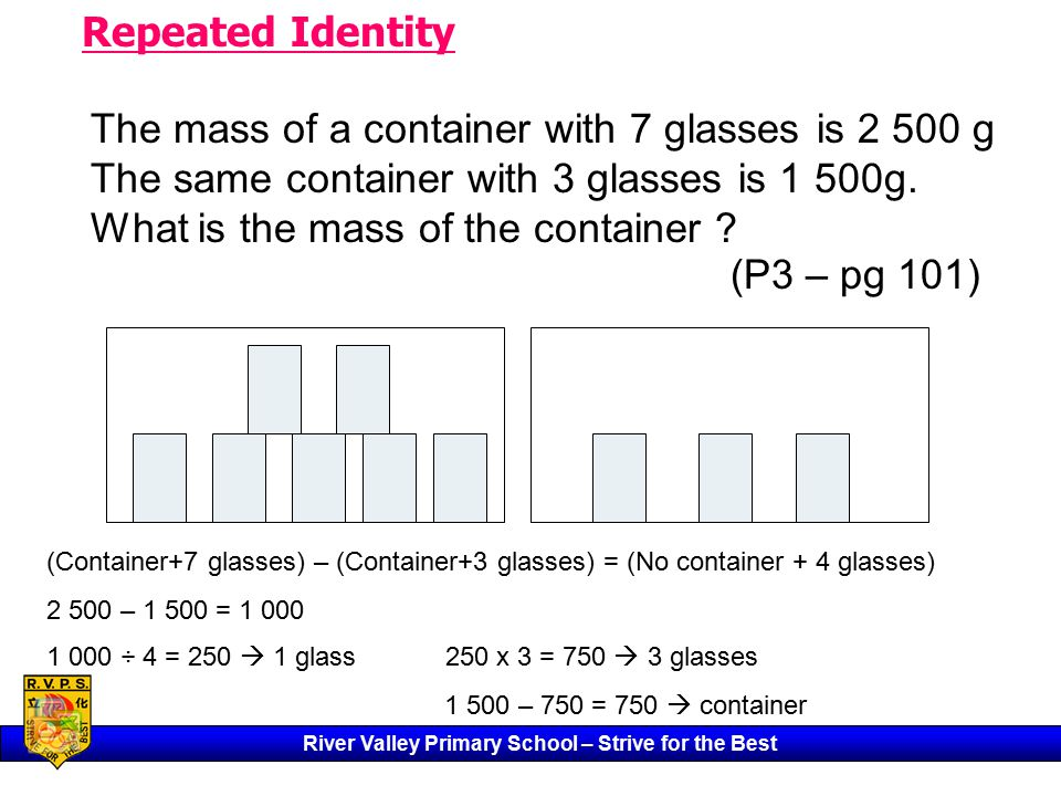 River Valley Primary School – Strive for the Best Repeated Identity The mass of a container with 7 glasses is 2 500 g The same container with 3 glasses is 1 500g.