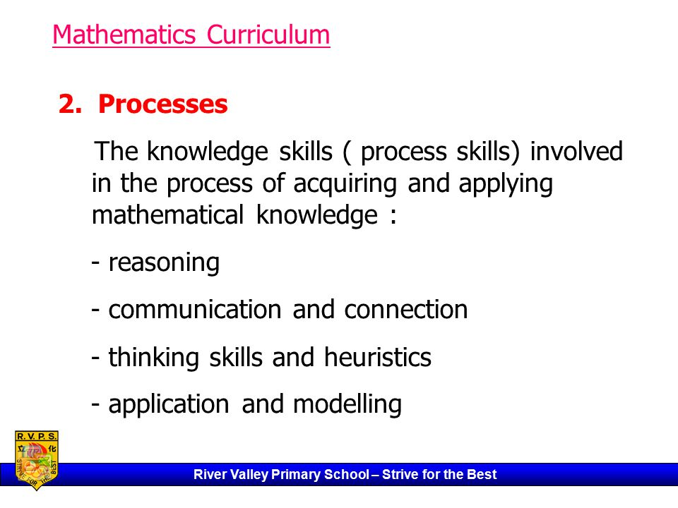 River Valley Primary School – Strive for the Best Mathematics Curriculum 2.