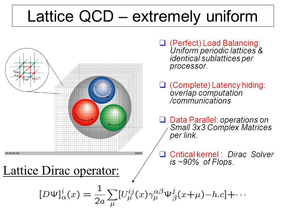 Lattice QCD – extremely uniform  (Perfect) Load Balancing: Uniform periodic lattices & identical sublattices per processor.  (Complete) Latency hidi