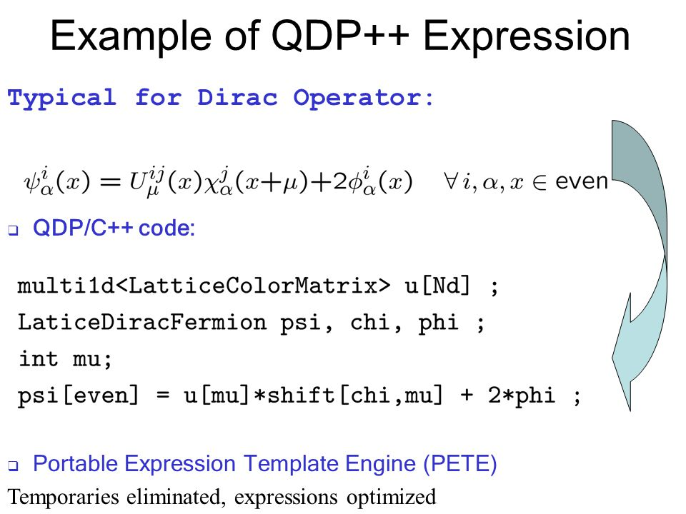 Example of QDP++ Expression Typical for Dirac Operator:  QDP/C++ code:  Portable Expression Template Engine (PETE) Temporaries eliminated, expressio