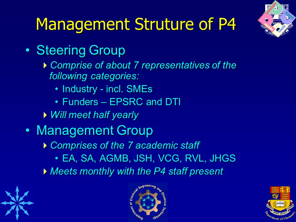Management Struture of P4 Steering GroupSteering Group  Comprise of about 7 representatives of the following categories: Industry - incl.