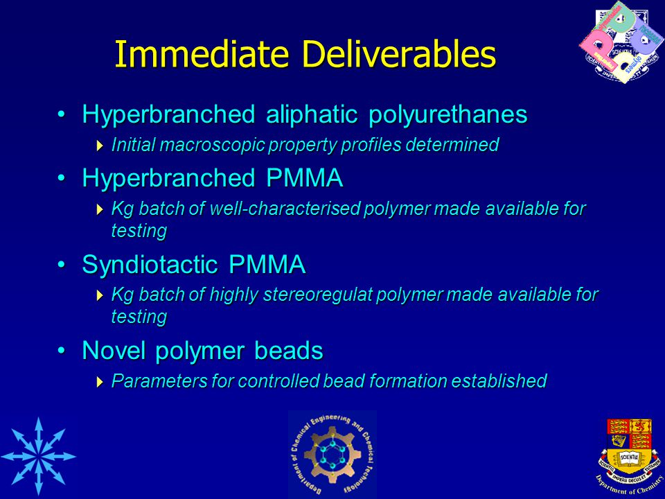 Immediate Deliverables Hyperbranched aliphatic polyurethanesHyperbranched aliphatic polyurethanes  Initial macroscopic property profiles determined Hyperbranched PMMAHyperbranched PMMA  Kg batch of well-characterised polymer made available for testing Syndiotactic PMMASyndiotactic PMMA  Kg batch of highly stereoregulat polymer made available for testing Novel polymer beadsNovel polymer beads  Parameters for controlled bead formation established