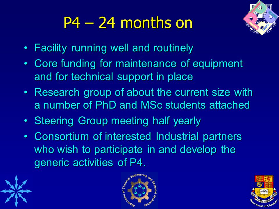 P4 – 24 months on Facility running well and routinelyFacility running well and routinely Core funding for maintenance of equipment and for technical support in placeCore funding for maintenance of equipment and for technical support in place Research group of about the current size with a number of PhD and MSc students attachedResearch group of about the current size with a number of PhD and MSc students attached Steering Group meeting half yearlySteering Group meeting half yearly Consortium of interested Industrial partners who wish to participate in and develop the generic activities of P4.Consortium of interested Industrial partners who wish to participate in and develop the generic activities of P4.