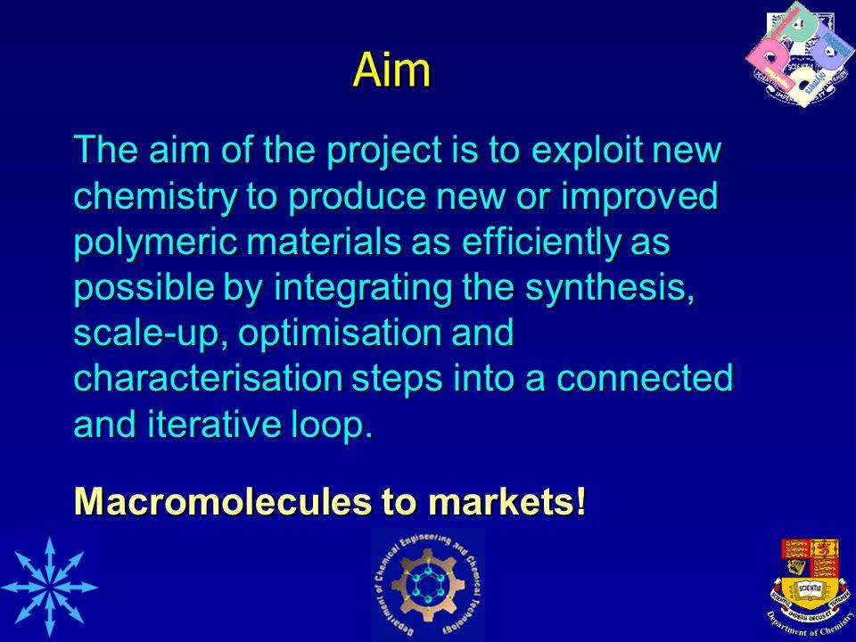 Interdisciplinary Research Polymerisation chemistryPolymerisation chemistry  J.H.G.