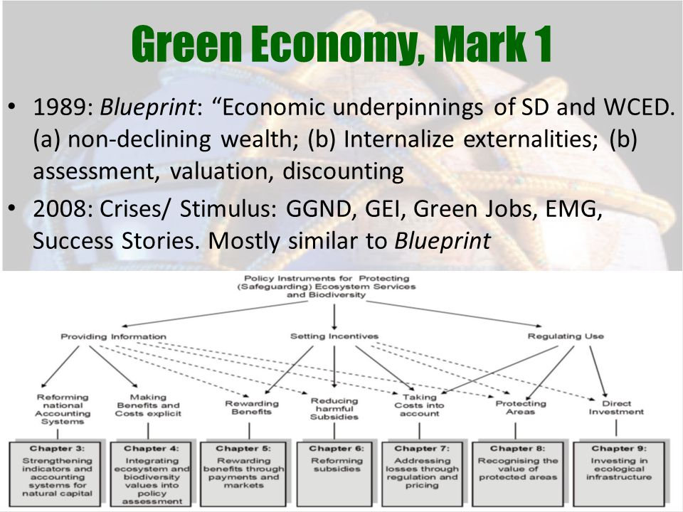 Green Economy, Mark 1 1989: Blueprint: Economic underpinnings of SD and WCED.