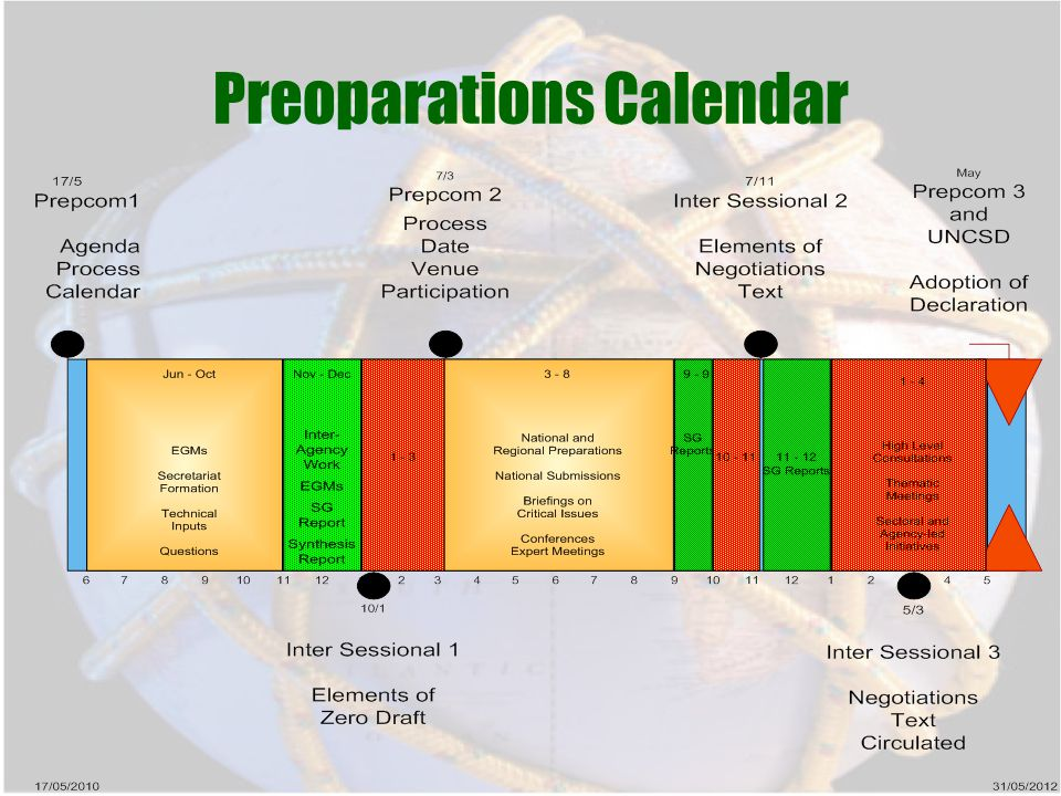 Preoparations Calendar