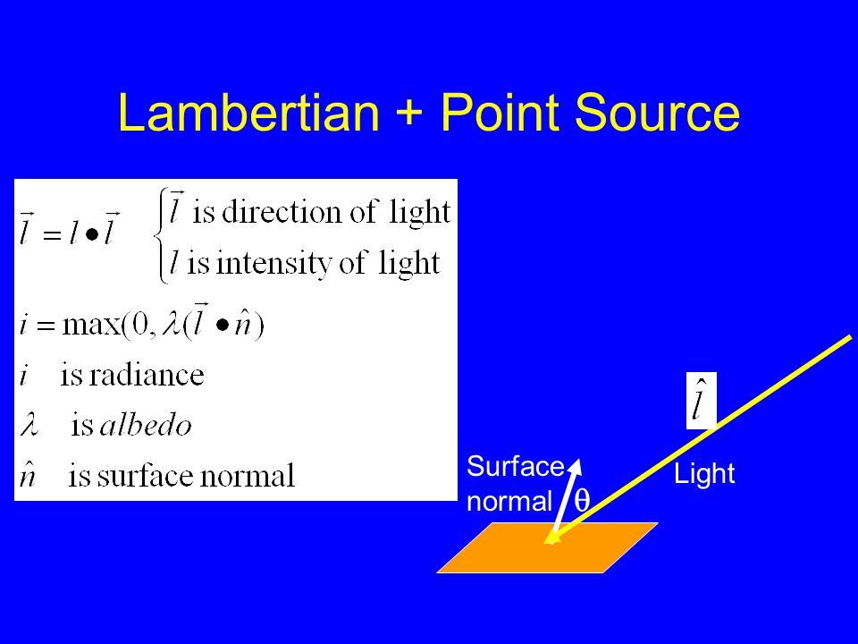Lambertian + Point Source Surface normal Light 