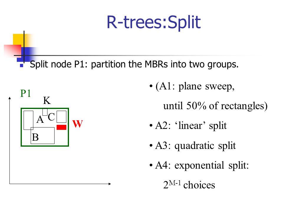 R-trees:Split Split node P1: partition the MBRs into two groups.